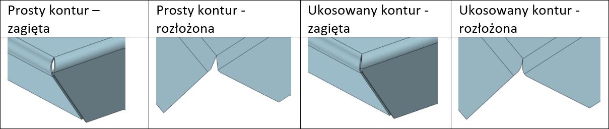 Arkusze blach, zamykanie narożników ukosowanie w ZW3D CAD/CAM