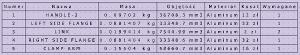Tabela BOM w ZW#D CAD/CAM