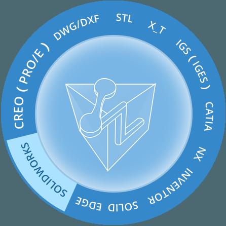Kompatybilność ZW3D CAD/CAM z wieloma formatami plików