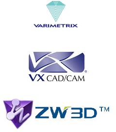 historia zw3d