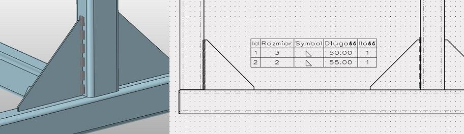 Konstrukcje spawane spoiny na modelu 3D i w dokumentacji 2D w ZW3D CAD/CAM