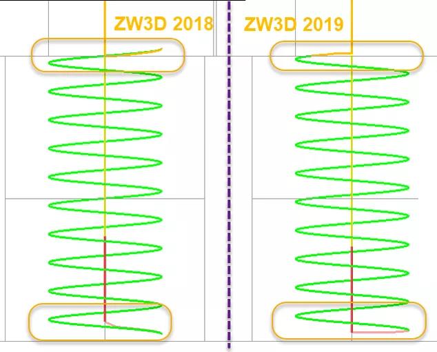 Porównanie ścieżki narzędzia obróbki helikalnej